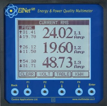 ELNet-GR power Multimeter