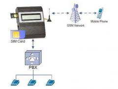 GSM- modems