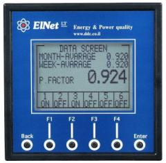 ELNet-LT power Multimeter