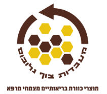 Zuf Globus Laboratories, LTD, קרית שמונה