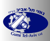 Tel Aviv Rubber, LTD, חולון
